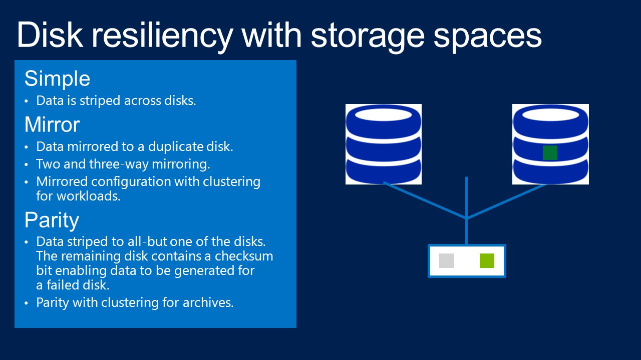 Disk resiliency with storage spaces