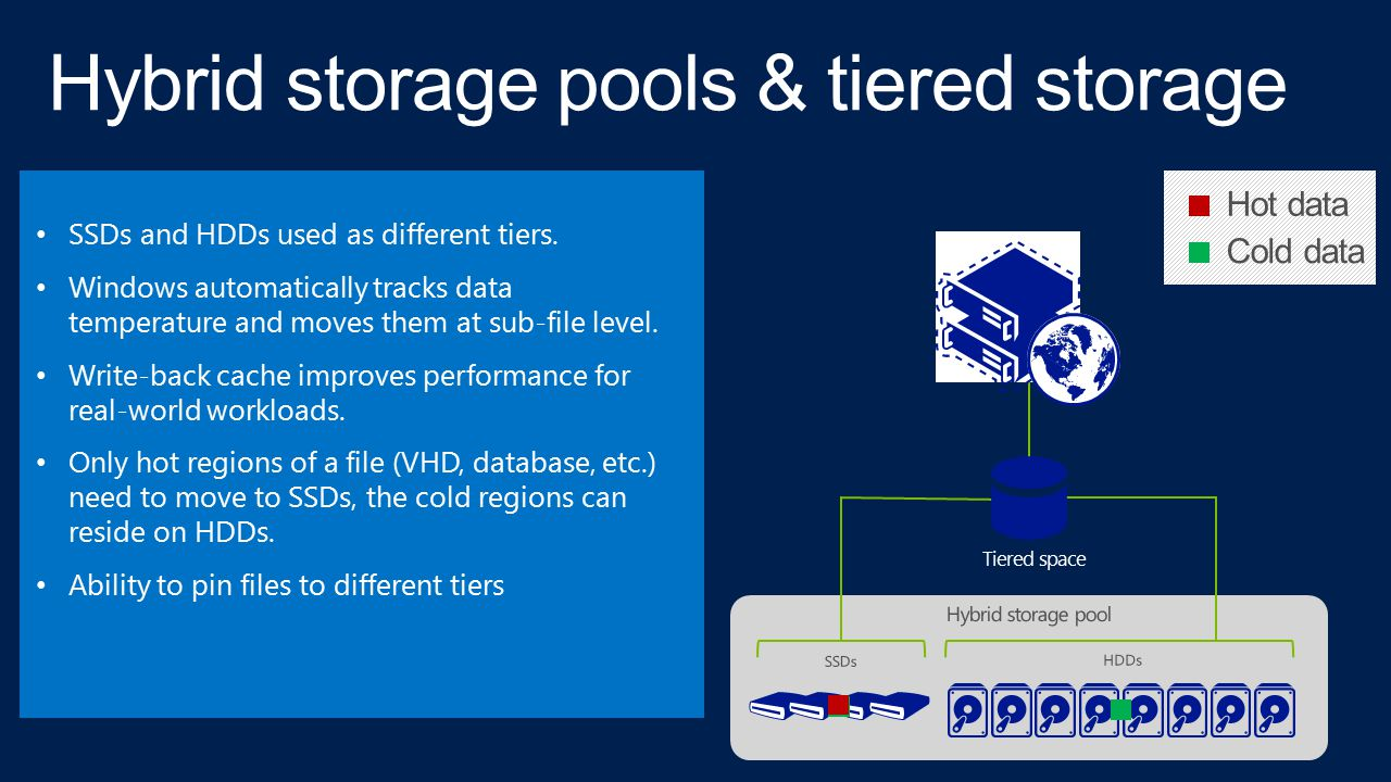 Hybrid storage pools & tiered storage
