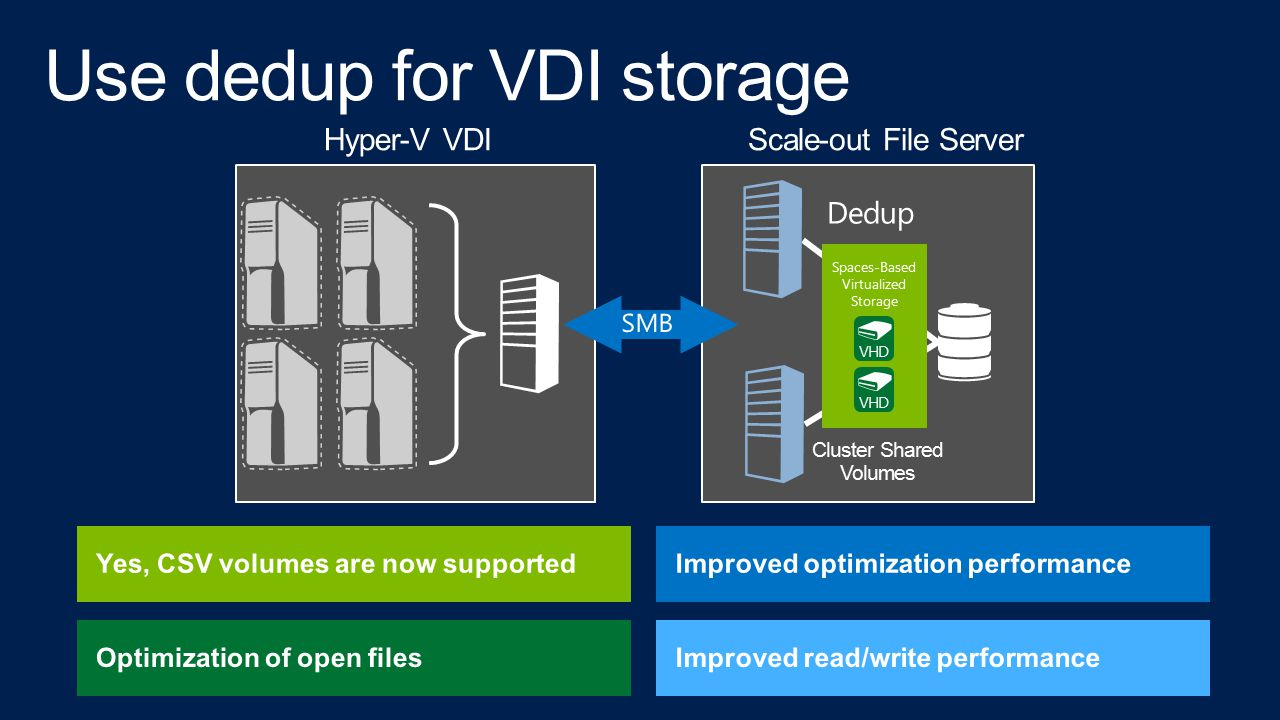 Use dedup for VDI storage