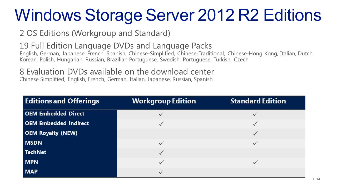 Windows Storage Server 2012 R2 Editions