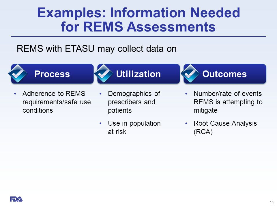 Examples: Information Needed for REMS Assessments