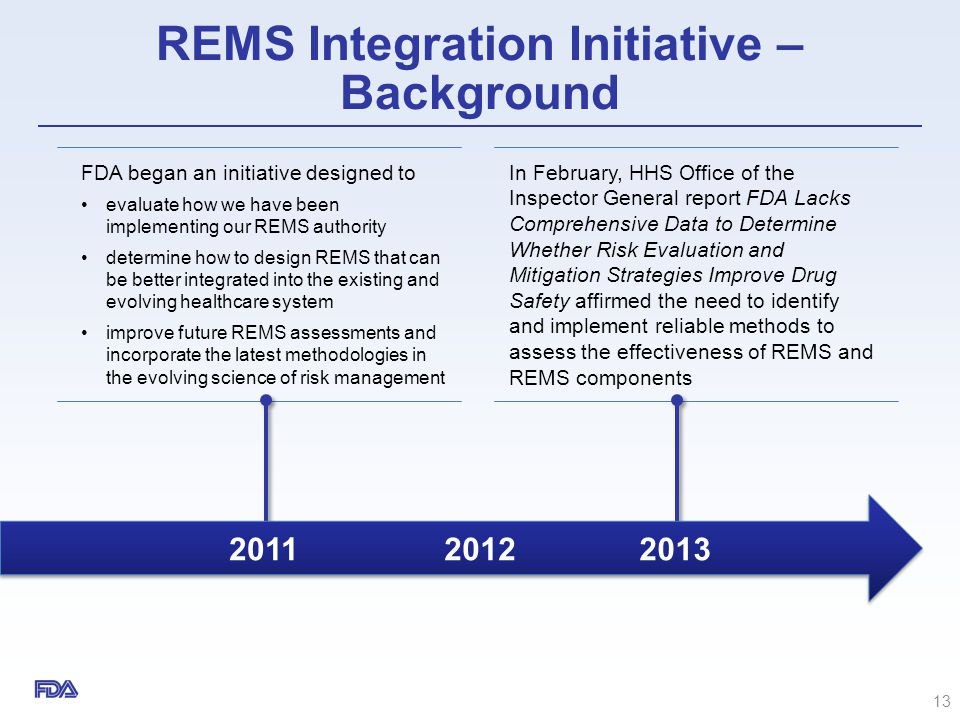 REMS Integration Initiative – Background