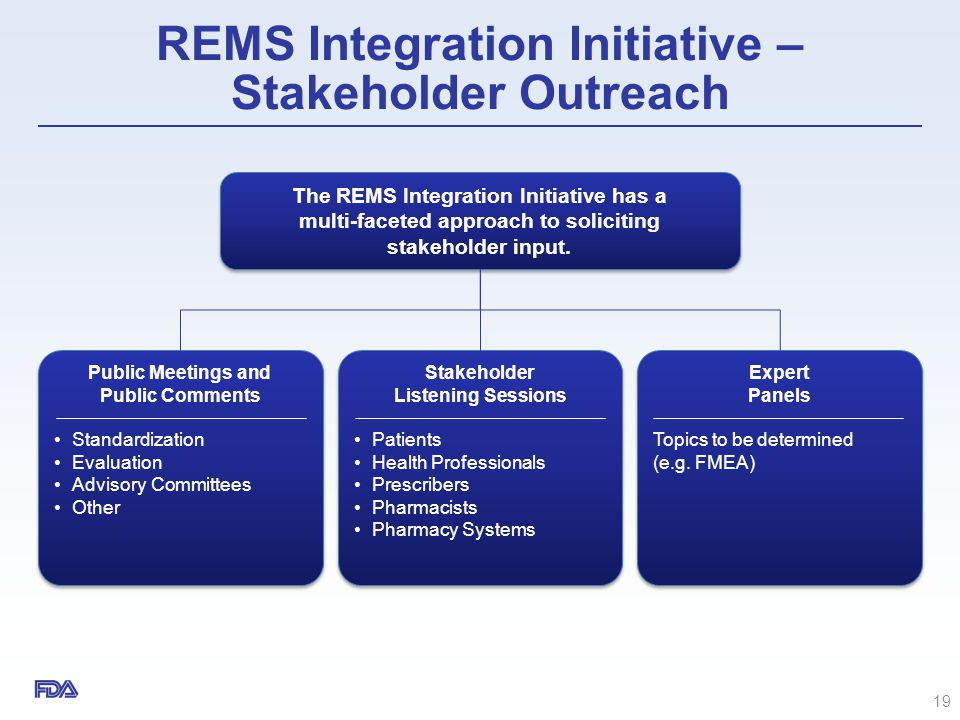 REMS Integration Initiative –Stakeholder Outreach