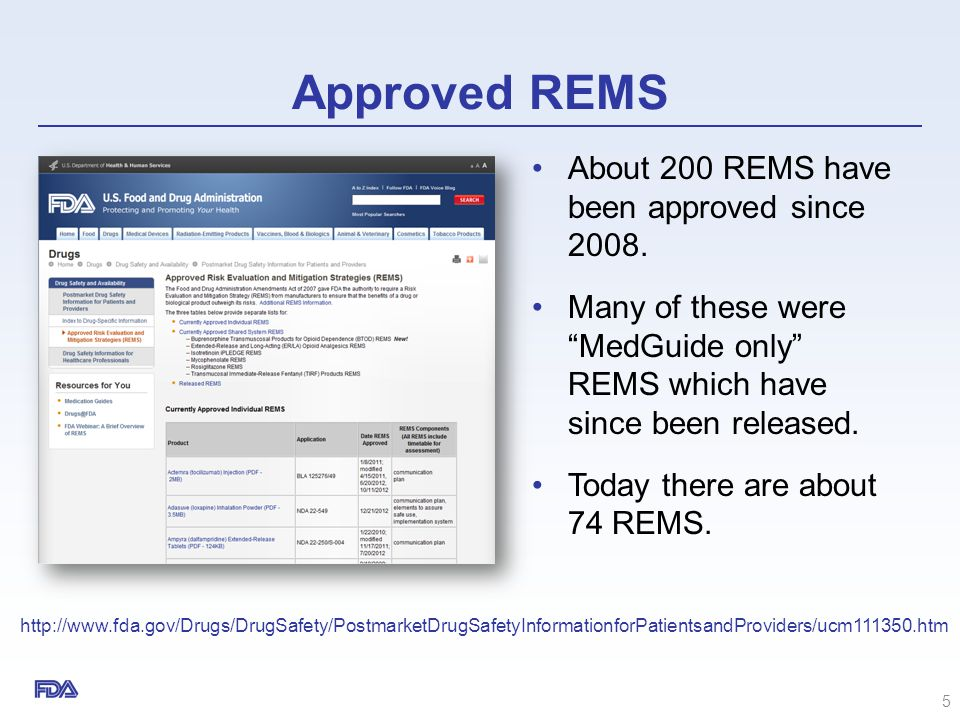 Approved REMS About 200 REMS have been approved since 2008.