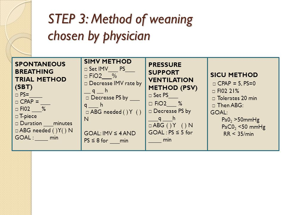 STEP 3: Method of weaning chosen by physician