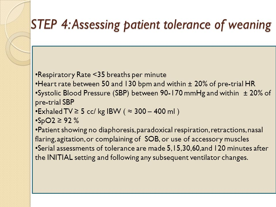 STEP 4: Assessing patient tolerance of weaning