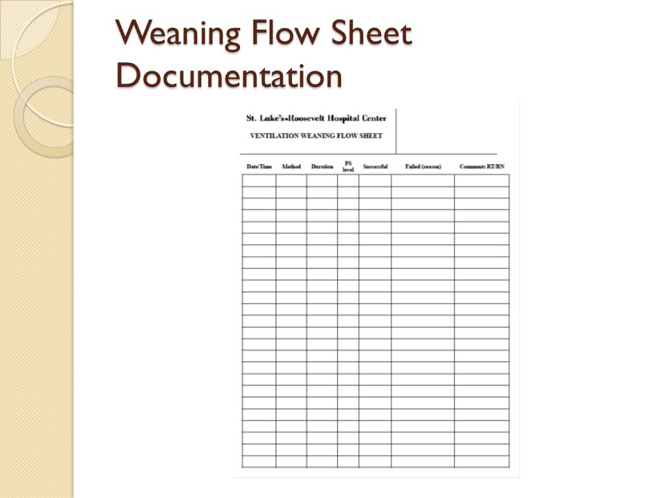 Weaning Flow Sheet Documentation