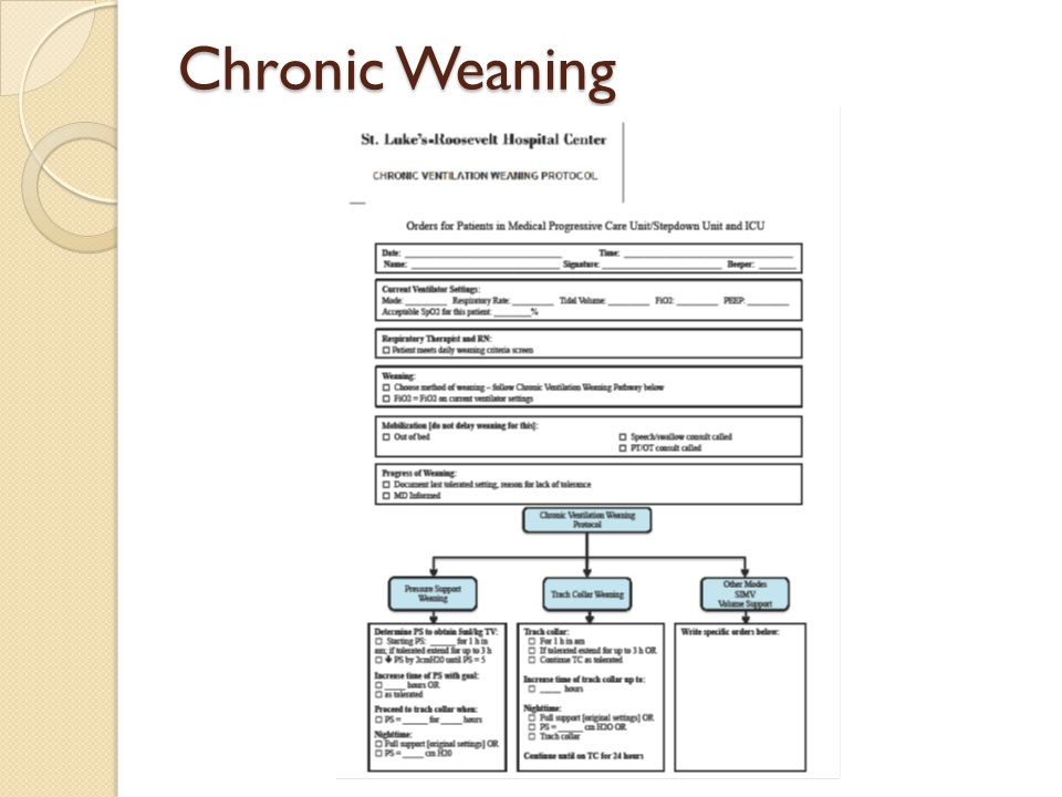 Chronic Weaning