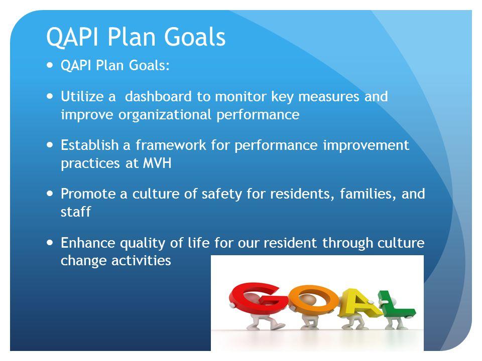 QAPI Plan Goals QAPI Plan Goals: