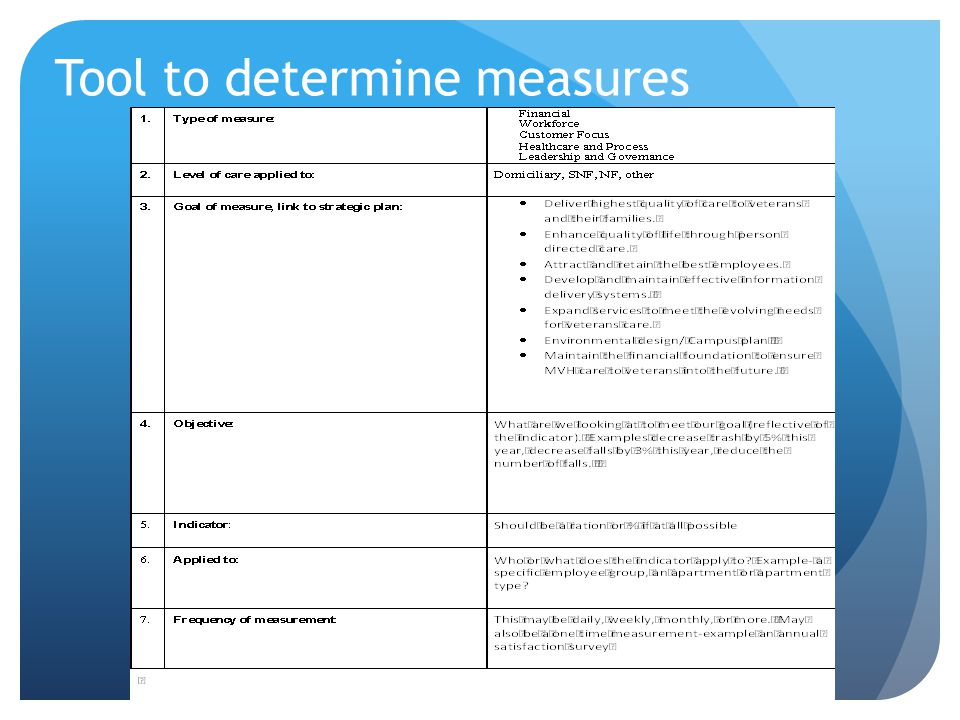 Tool to determine measures
