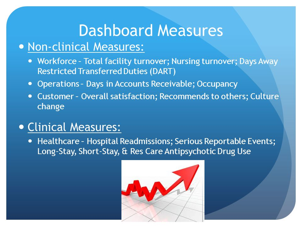 Dashboard Measures Non-clinical Measures: Clinical Measures: