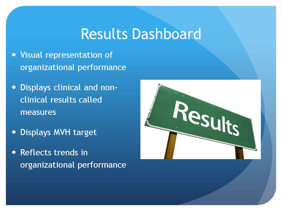 Results Dashboard Visual representation of organizational performance