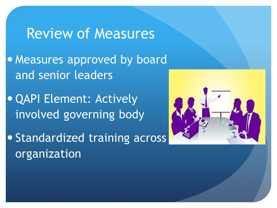 Review of Measures Measures approved by board and senior leaders