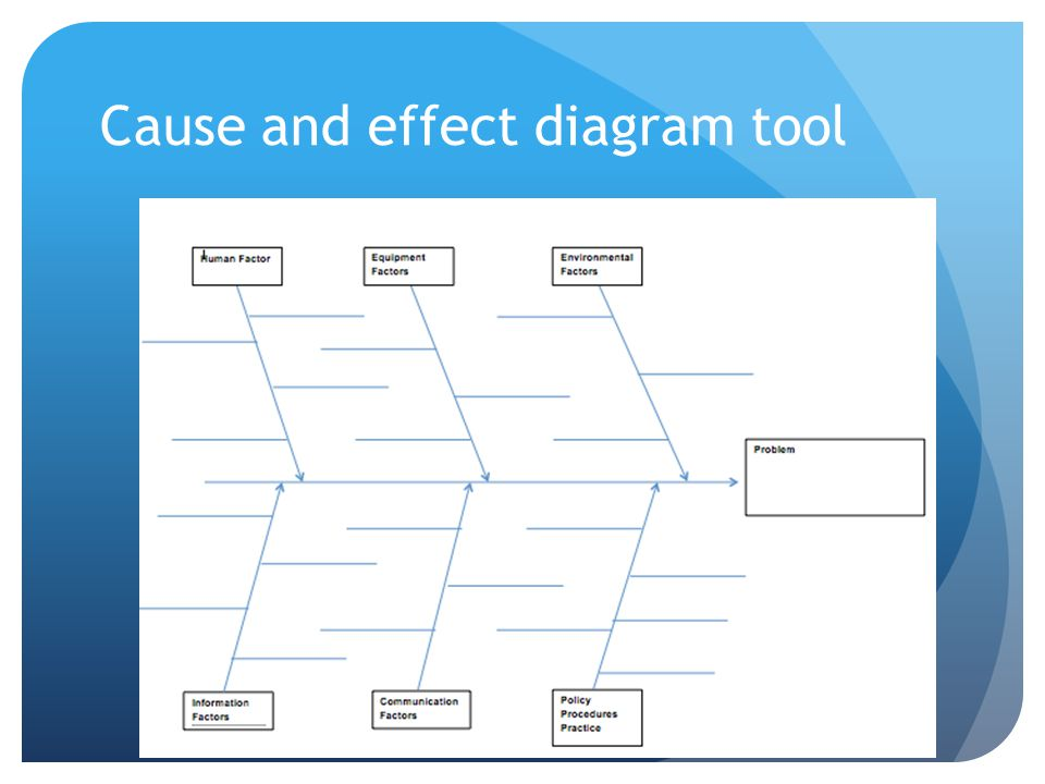 Cause and effect diagram tool