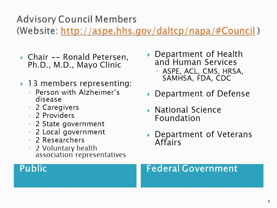 Advisory Council Members (Website: http://aspe. hhs