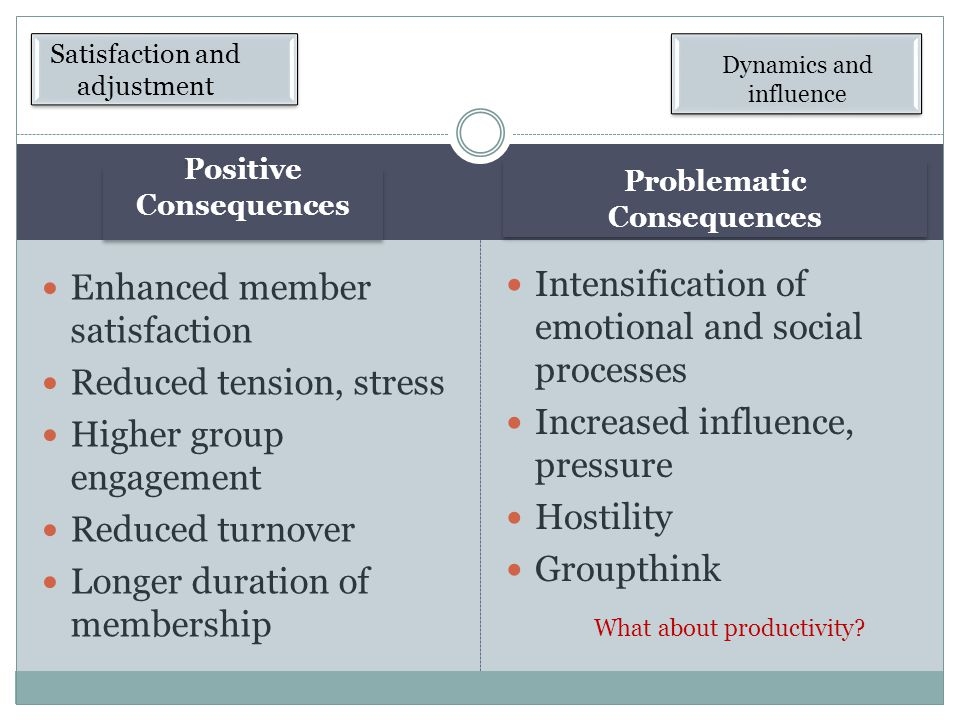 Problematic Consequences Positive Consequences