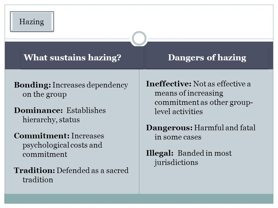 What sustains hazing Dangers of hazing Hazing