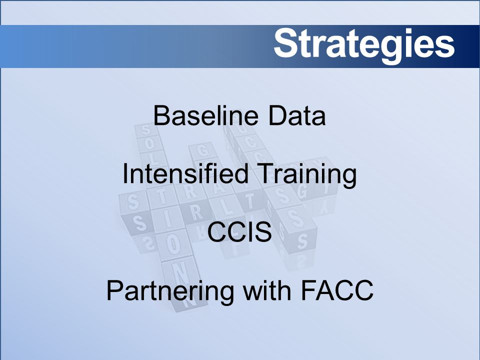 Strategies Baseline Data Intensified Training CCIS
