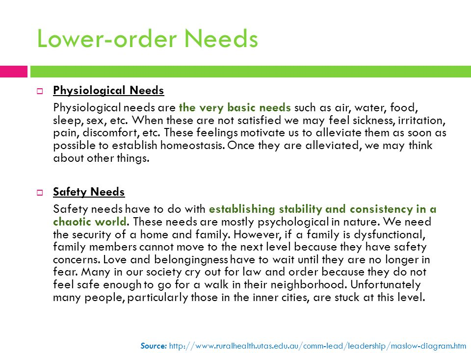 Lower-order Needs Physiological Needs