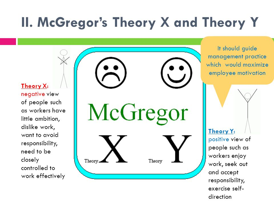 II. McGregor's Theory X and Theory Y