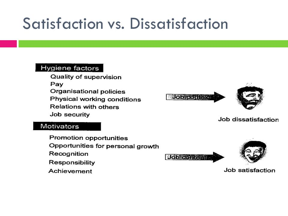 Satisfaction vs. Dissatisfaction