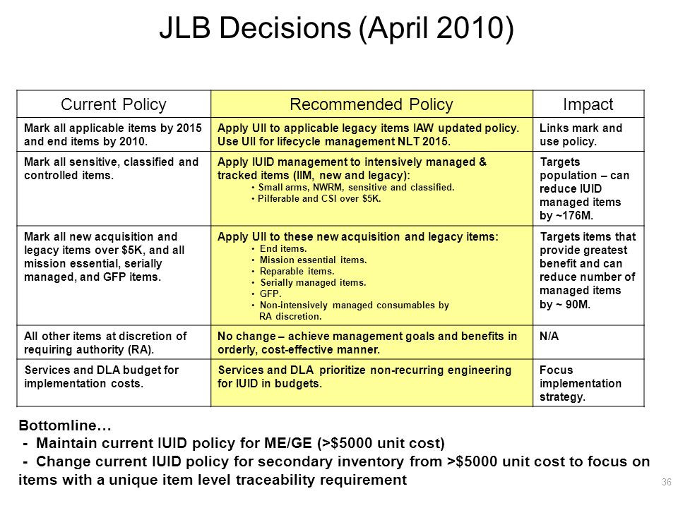 JLB Decisions (April 2010) Current Policy Recommended Policy Impact