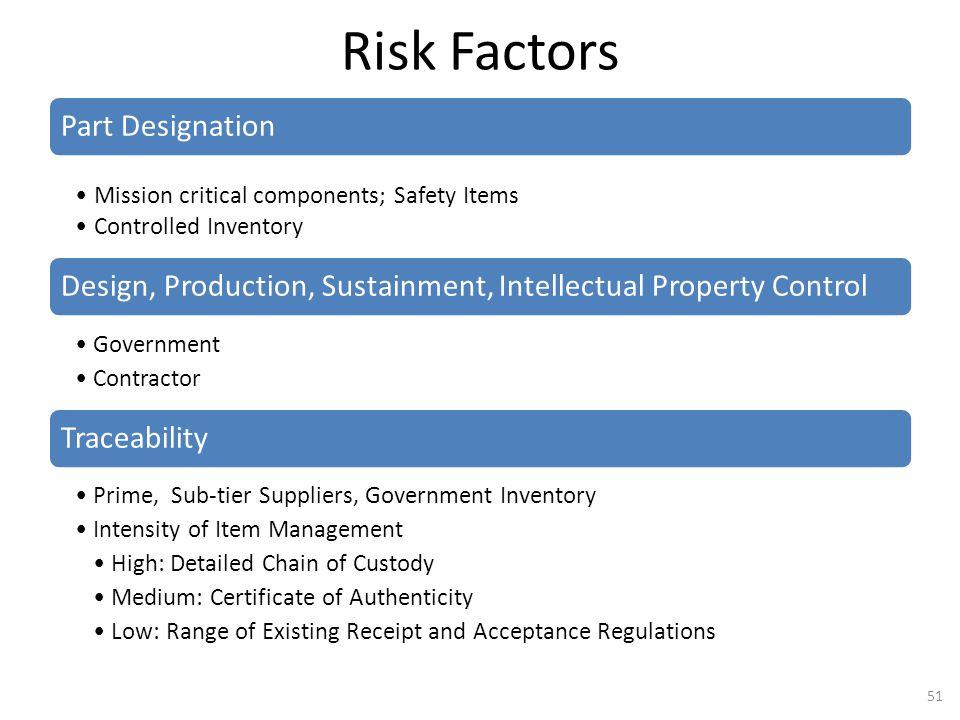 Risk Factors Part Designation