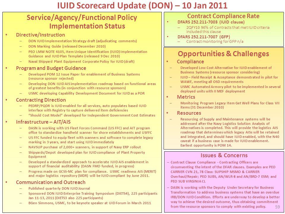 IUID Scorecard Update (DON) – 10 Jan 2011