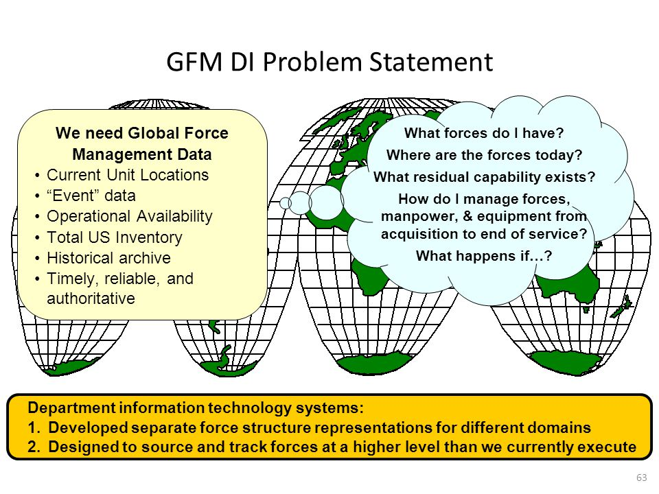 GFM DI Problem Statement