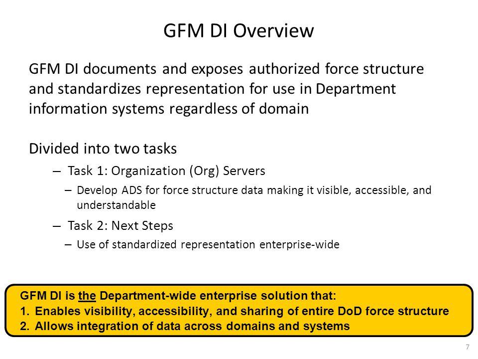 GFM DI Overview