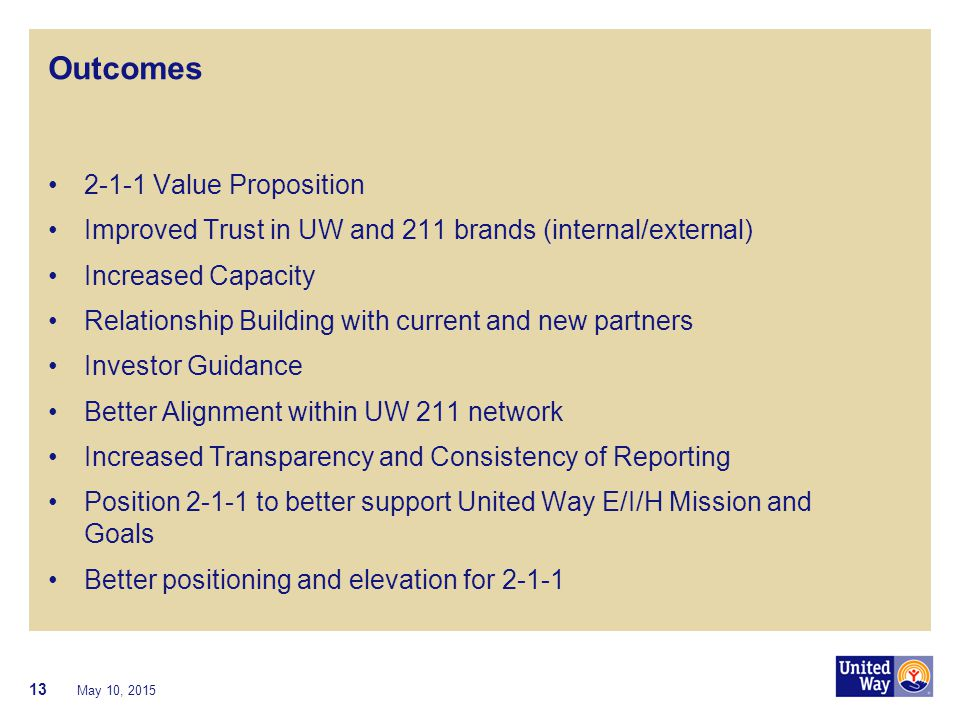 Outcomes 2-1-1 Value Proposition