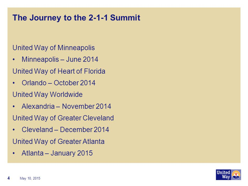 The Journey to the 2-1-1 Summit