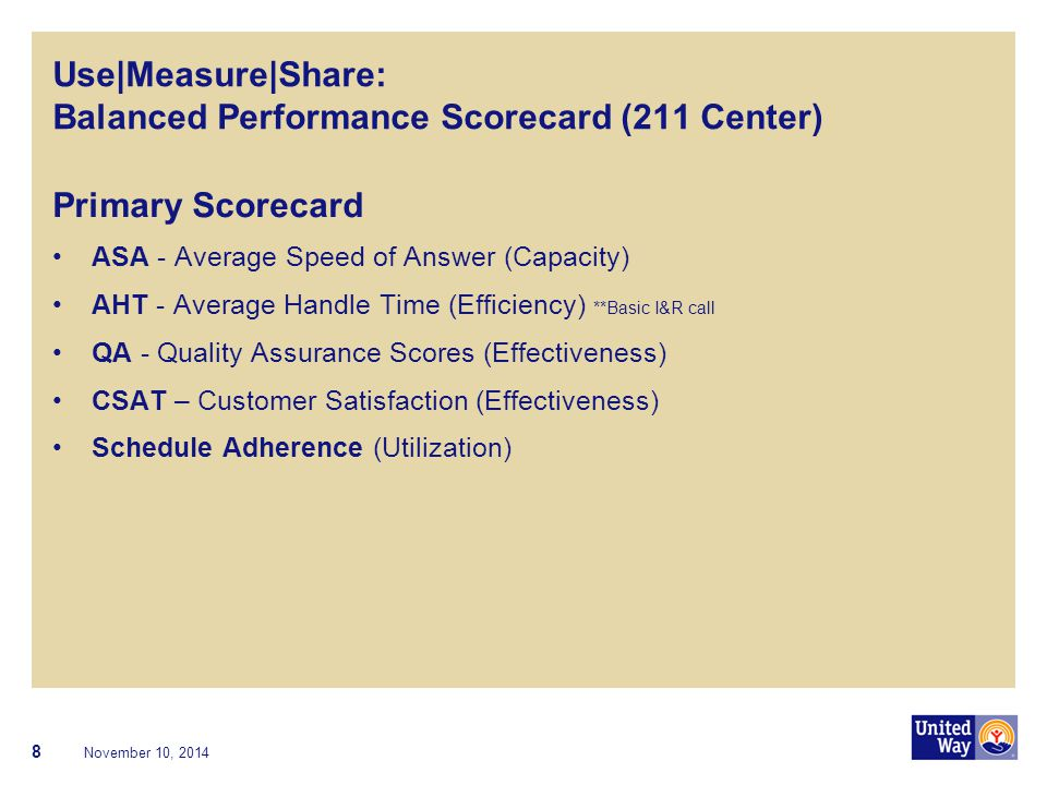 Use|Measure|Share: Balanced Performance Scorecard (211 Center)