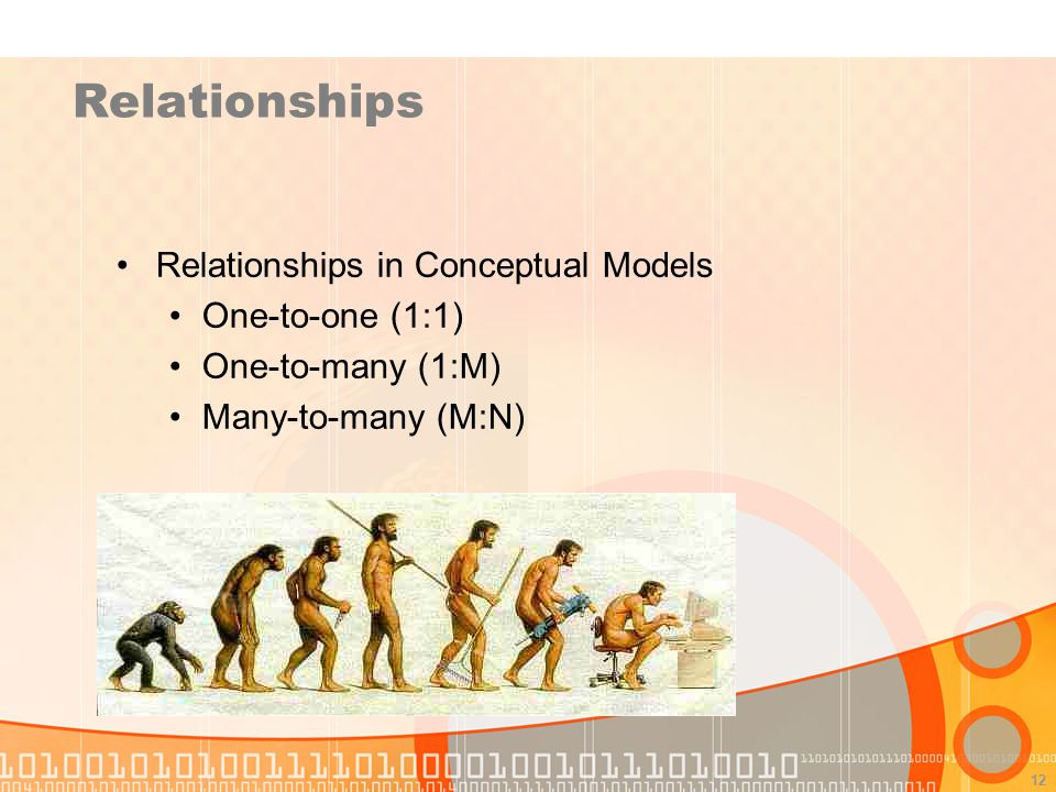 Relationships Relationships in Conceptual Models One-to-one (1:1)