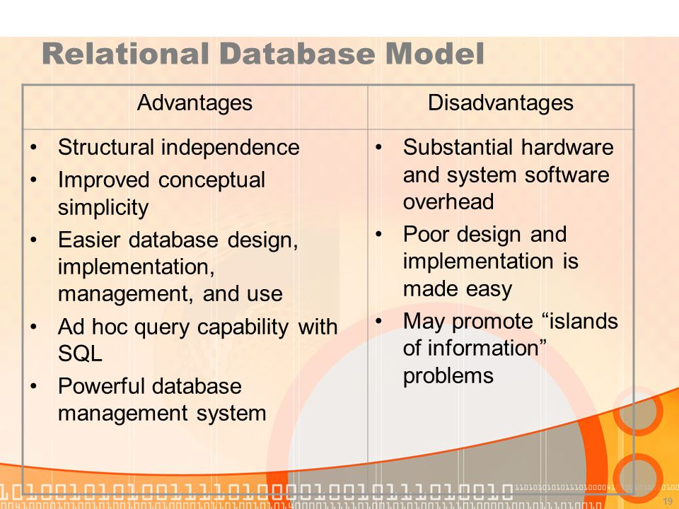 entity relationship model advantages and disadvantages