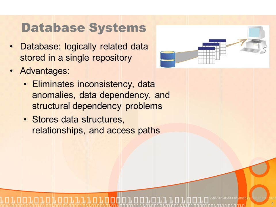 Database Systems Database: logically related data stored in a single repository. Advantages: