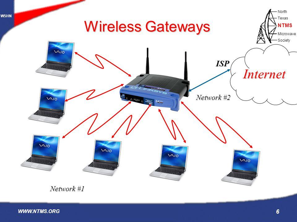 Wireless Gateways ISP Internet Network #2 Network #1 WWW.NTMS.ORG
