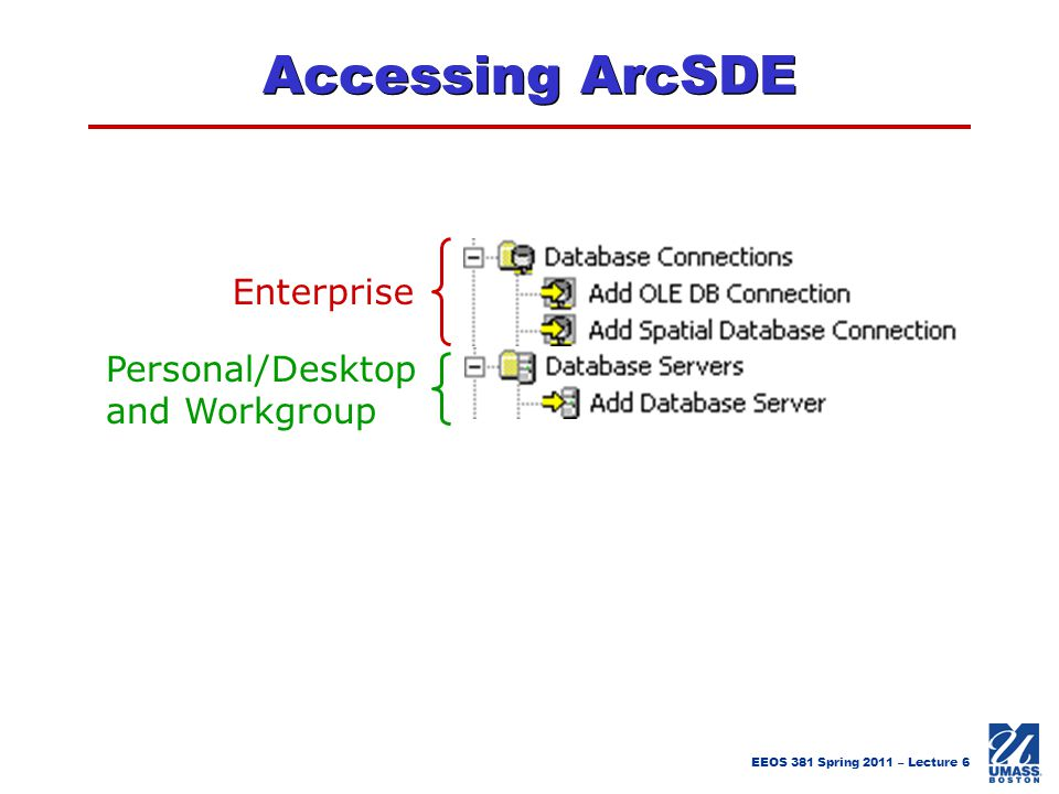 Accessing ArcSDE Enterprise Personal/Desktop and Workgroup