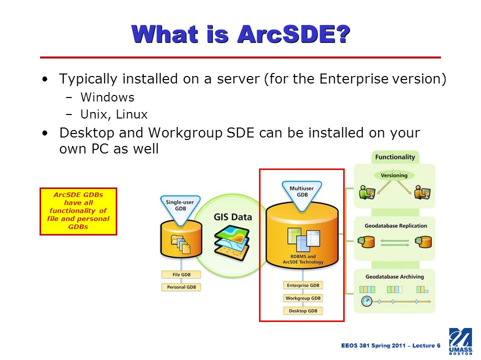 ArcSDE GDBs have all functionality of file and personal GDBs