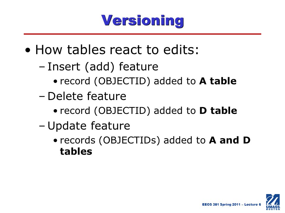 Versioning How tables react to edits: Insert (add) feature