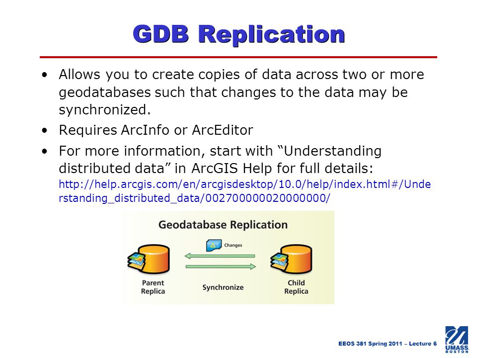 GDB Replication Allows you to create copies of data across two or more geodatabases such that changes to the data may be synchronized.