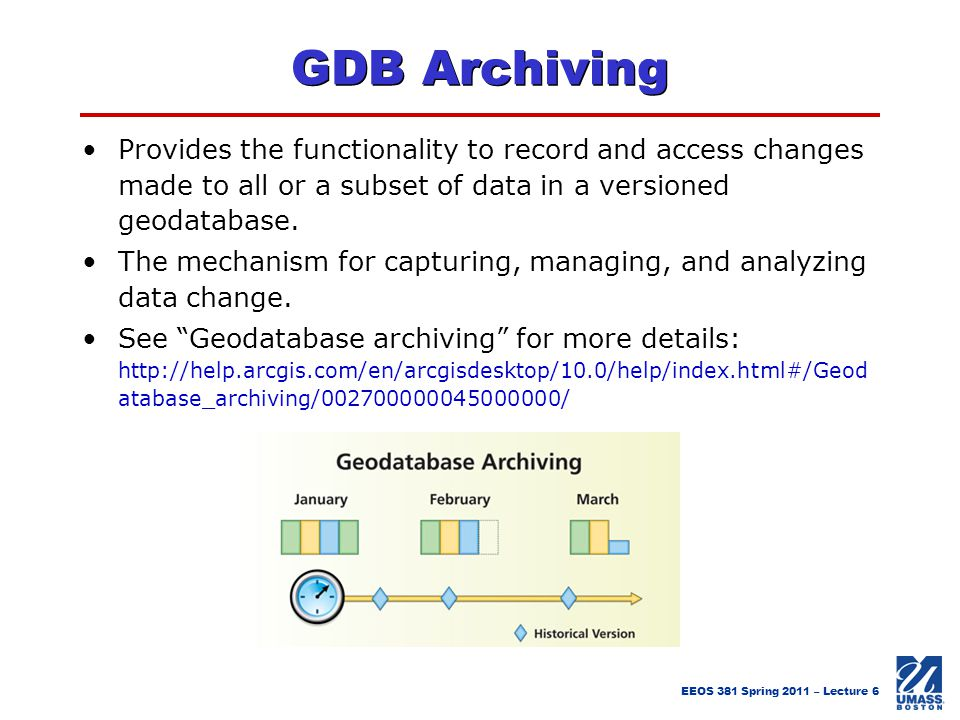 GDB Archiving Provides the functionality to record and access changes made to all or a subset of data in a versioned geodatabase.