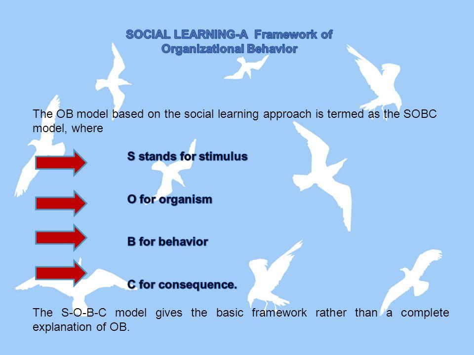 SOCIAL LEARNING-A Framework of Organizational Behavior