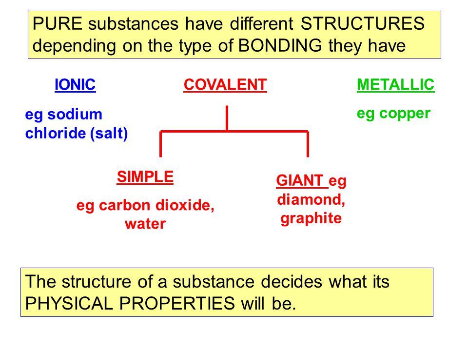 eg carbon dioxide, water GIANT eg diamond, graphite