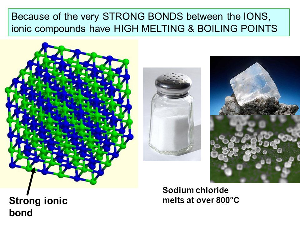 Because of the very STRONG BONDS between the IONS, ionic compounds have HIGH MELTING & BOILING POINTS