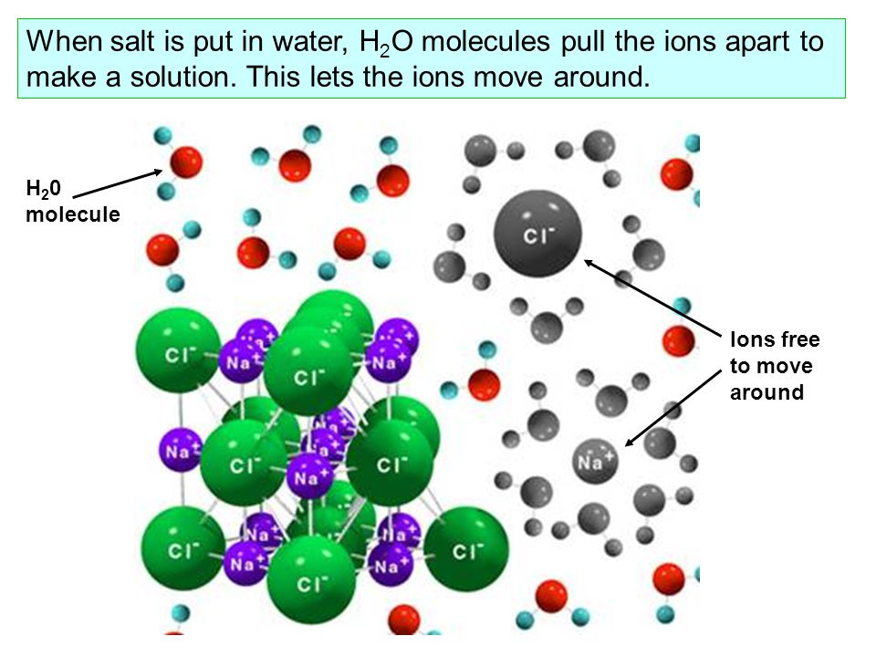 When salt is put in water, H2O molecules pull the ions apart to make a solution. This lets the ions move around.