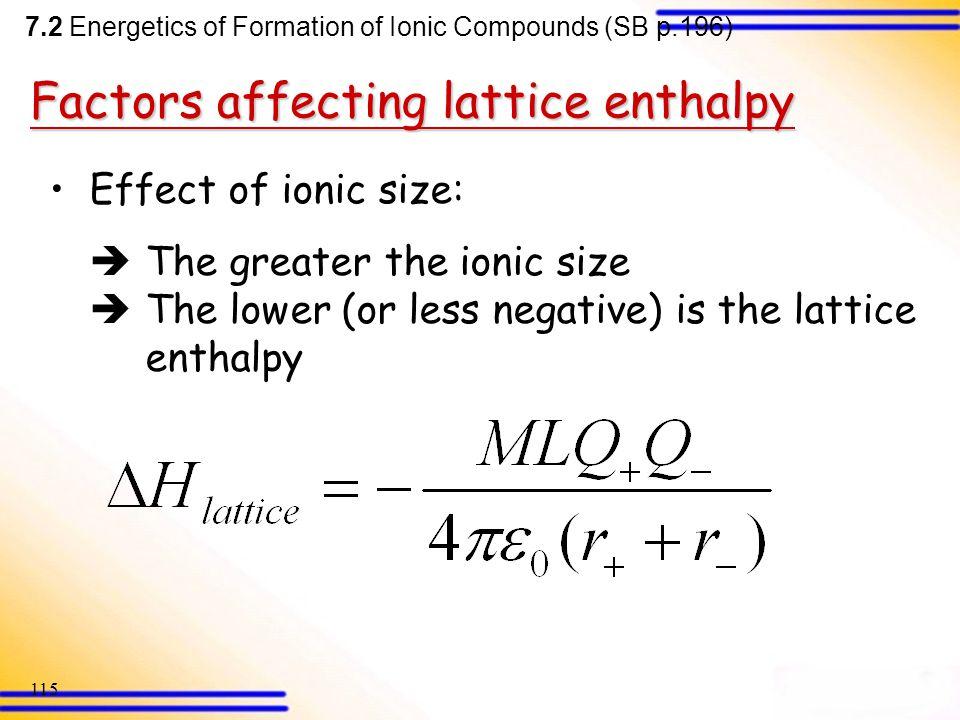 Factors affecting lattice enthalpy