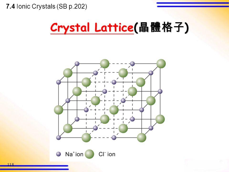 Crystal Lattice(晶體格子)