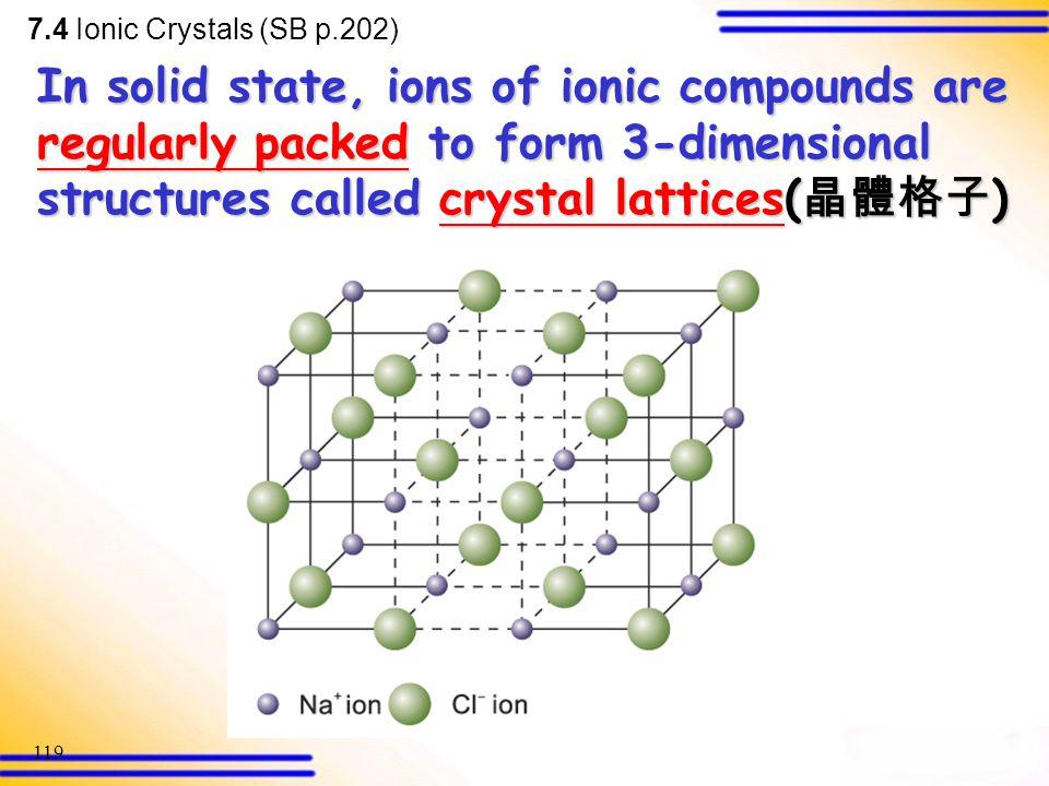 7.4 Ionic Crystals (SB p.202)