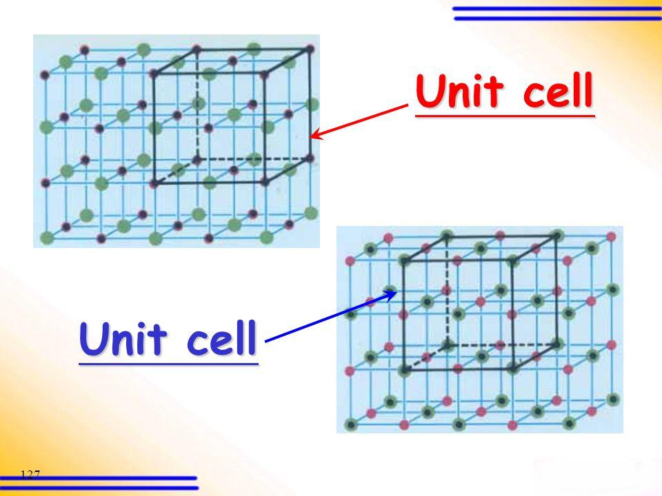 Unit cell Unit cell